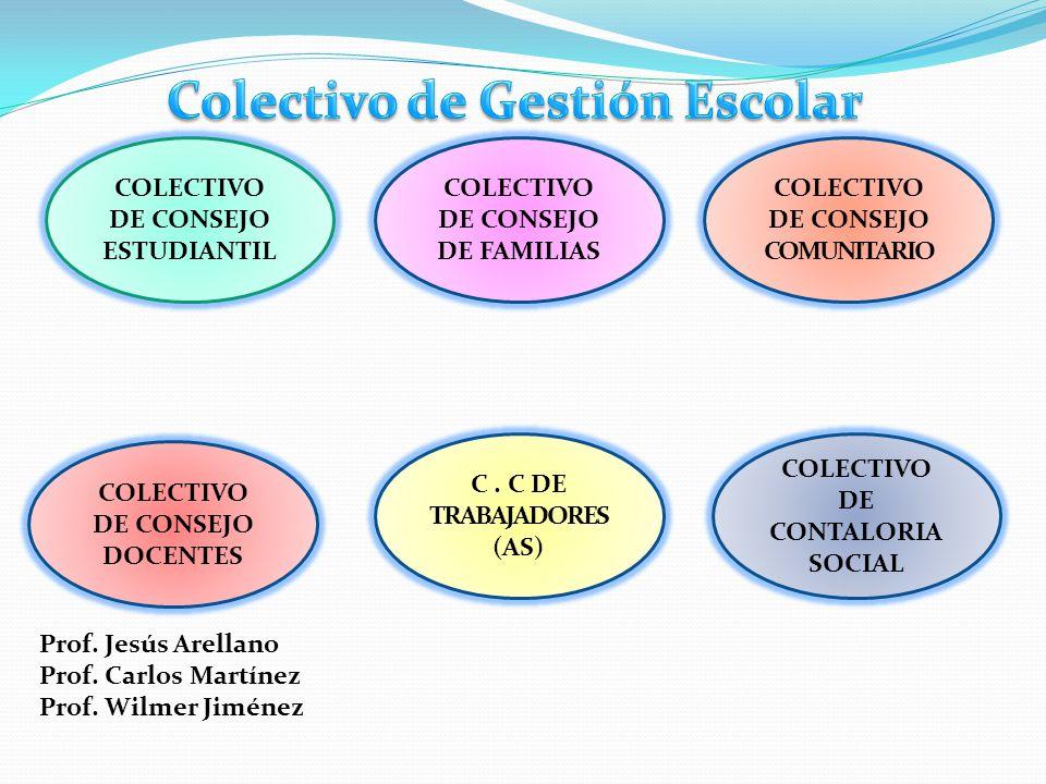 Colectivo de Gestión Escolar