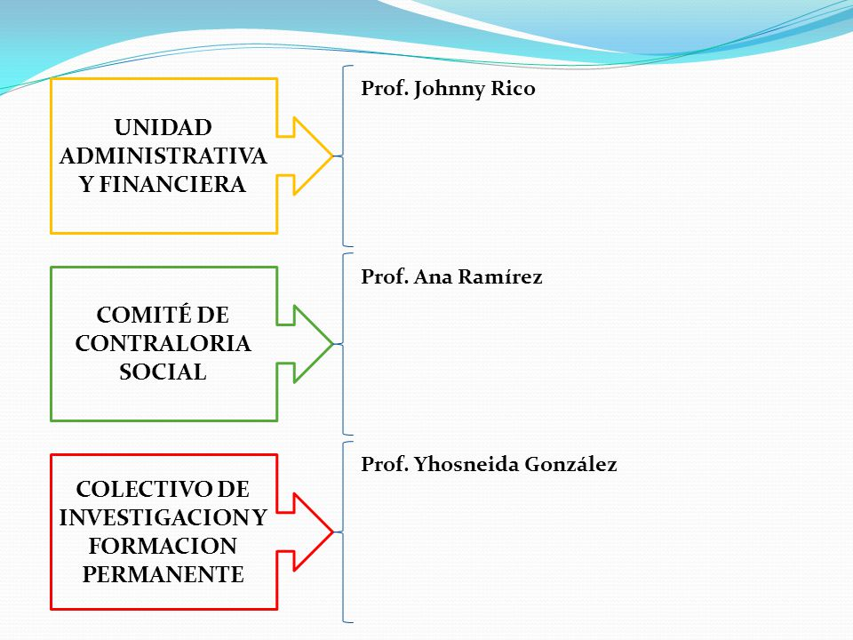 UNIDAD ADMINISTRATIVA Y FINANCIERA