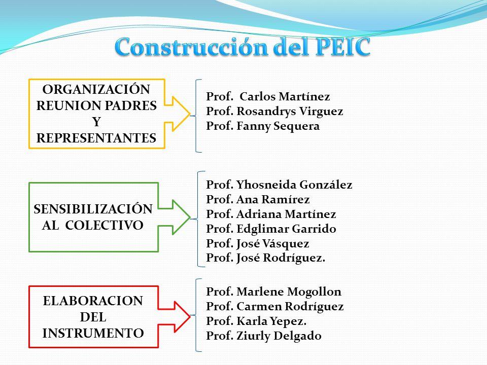 Construcción del PEIC ORGANIZACIÓN REUNION PADRES Y REPRESENTANTES