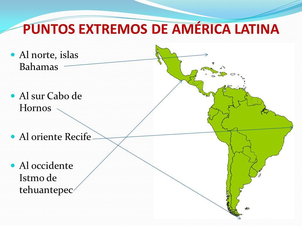 PUNTOS EXTREMOS DE AMÉRICA LATINA