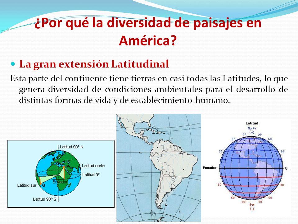 ¿Por qué la diversidad de paisajes en América