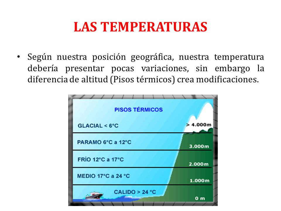 LAS TEMPERATURAS