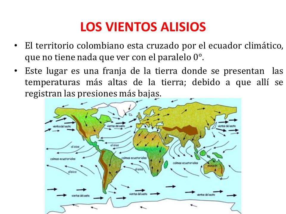 LOS VIENTOS ALISIOS El territorio colombiano esta cruzado por el ecuador climático, que no tiene nada que ver con el paralelo 0°.