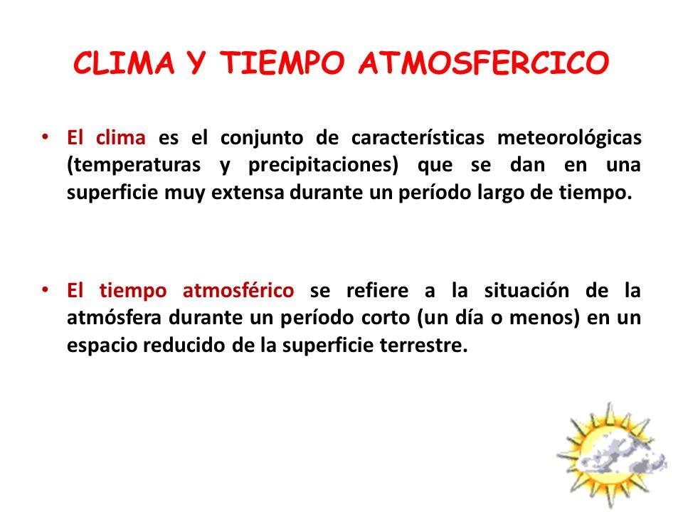CLIMA Y TIEMPO ATMOSFERCICO