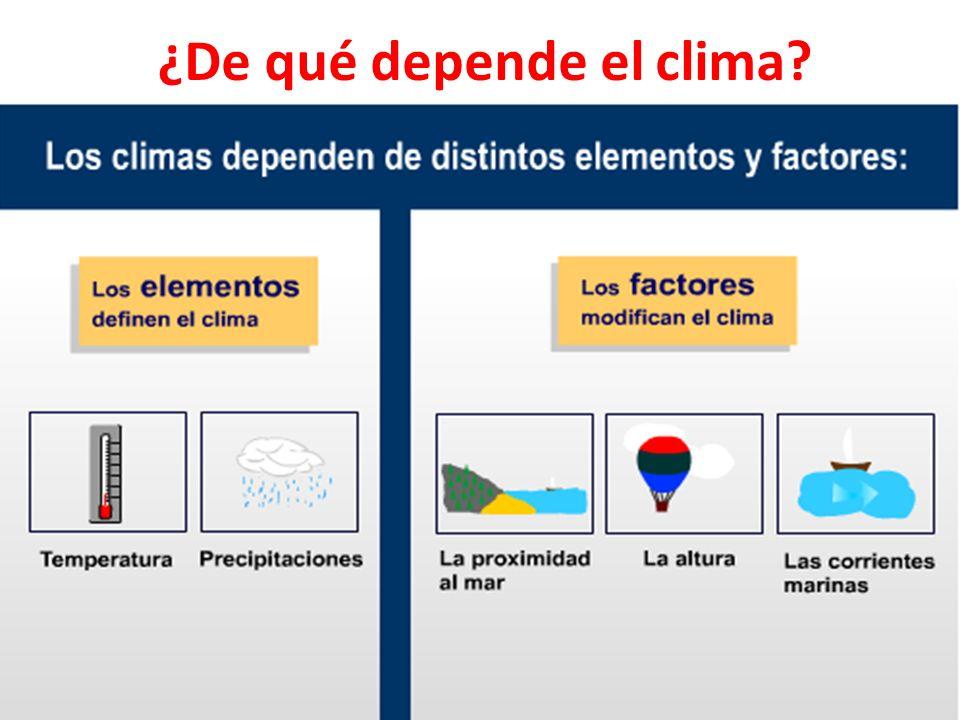 ¿De qué depende el clima