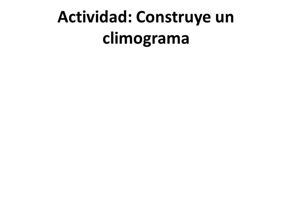 Actividad: Construye un climograma