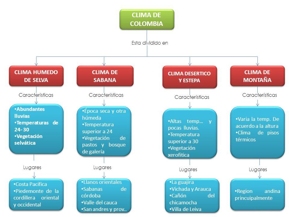 El clima de colombia ppt video online descargar - Pisos en estepa ...