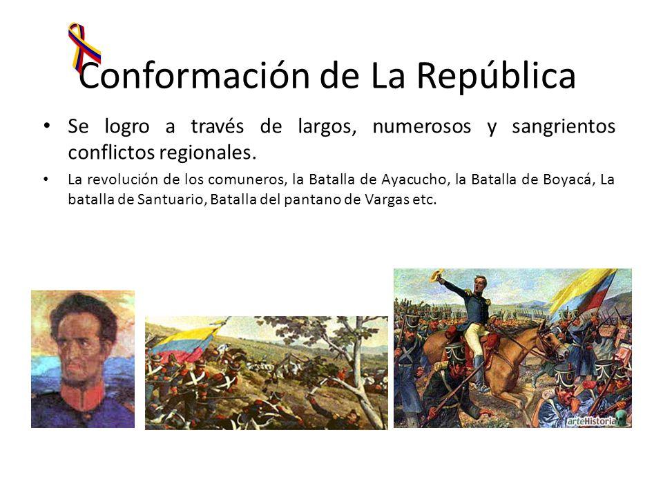 Conformación de La República