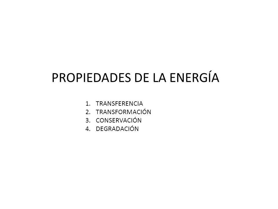 PROPIEDADES DE LA ENERGÍA