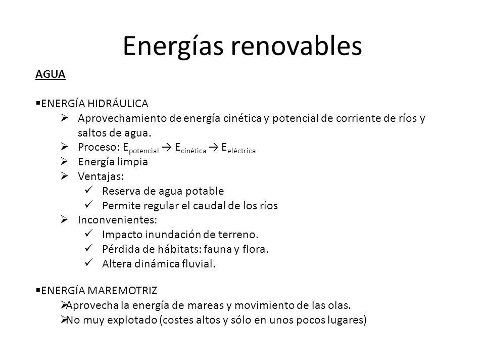 Energías renovables AGUA ENERGÍA HIDRÁULICA