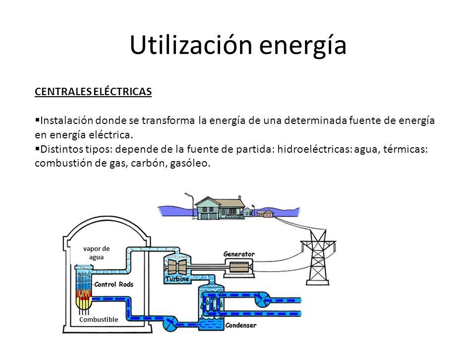 Utilización energía CENTRALES ELÉCTRICAS