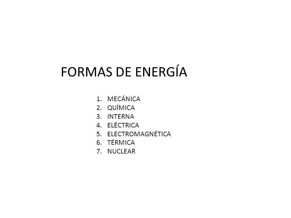 FORMAS DE ENERGÍA MECÁNICA QUÍMICA INTERNA ELÉCTRICA ELECTROMAGNÉTICA