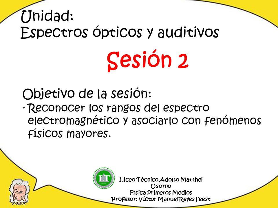 Sesión 2 Unidad: Espectros ópticos y auditivos Objetivo de la sesión: