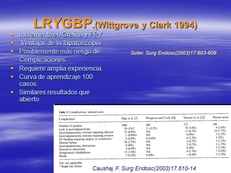 LRYGBP.(Wittgrove y Clark 1994)