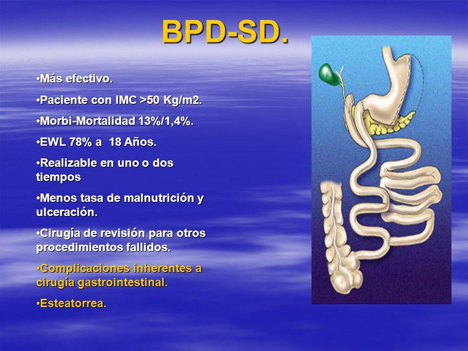 BPD-SD. Más efectivo. Paciente con IMC >50 Kg/m2.