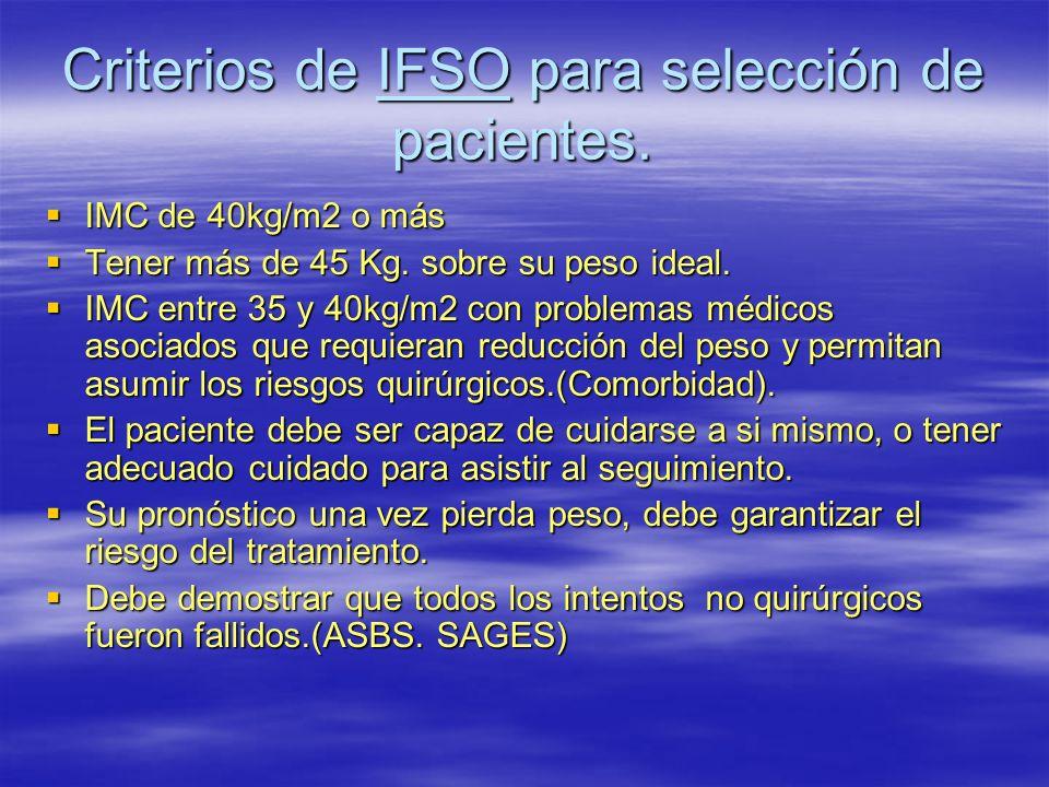 Criterios de IFSO para selección de pacientes.