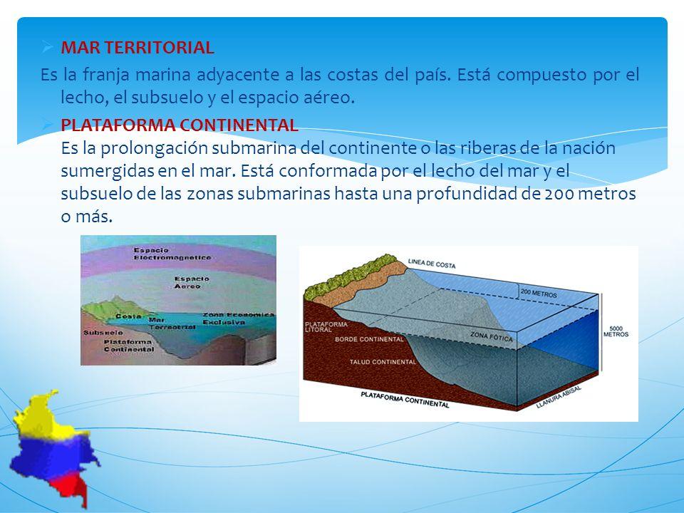 MAR TERRITORIAL Es la franja marina adyacente a las costas del país. Está compuesto por el lecho, el subsuelo y el espacio aéreo.