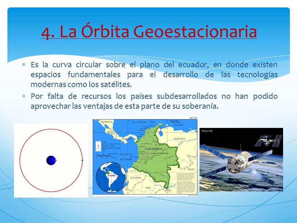 4. La Órbita Geoestacionaria