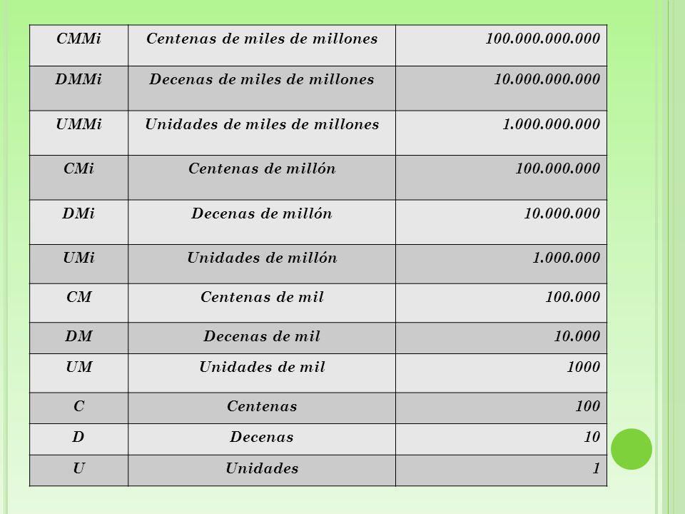 Centenas de miles de millones 100.000.000.000 DMMi