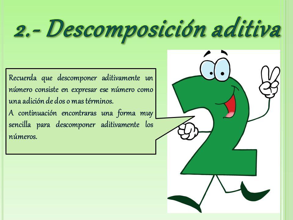2.- Descomposición aditiva
