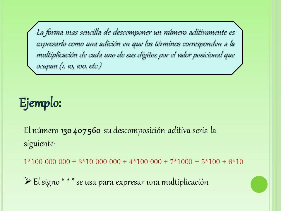 Ejemplo: El número 130 407 560 su descomposición aditiva seria la