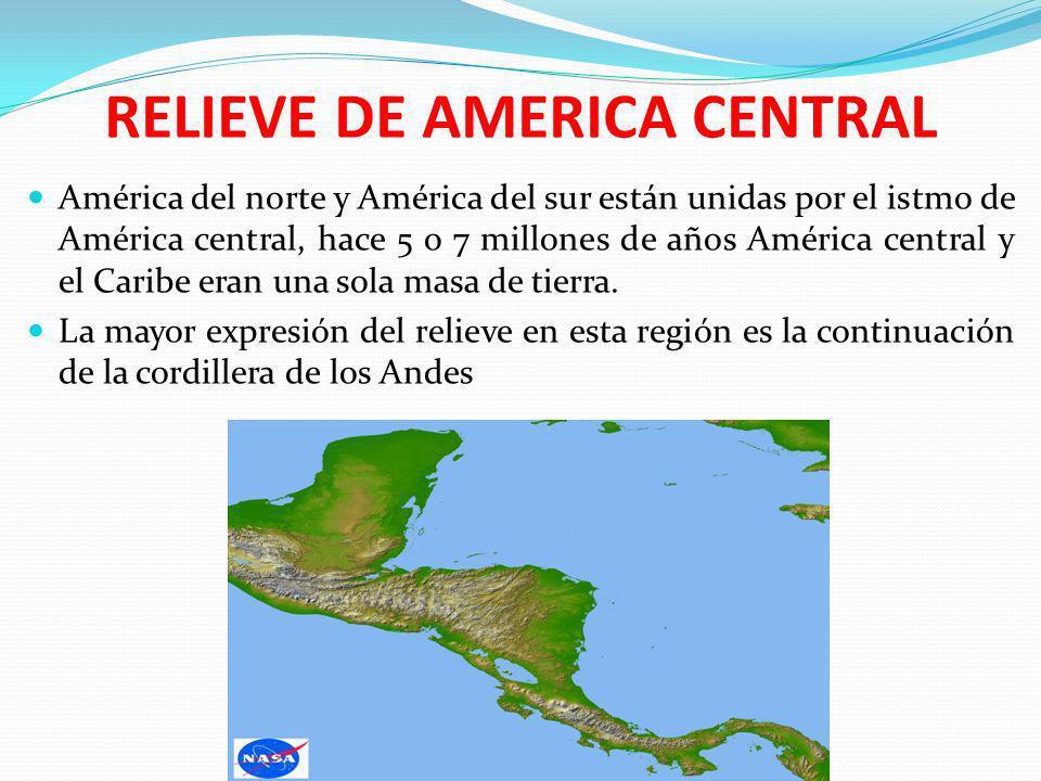 RELIEVE DE AMERICA CENTRAL