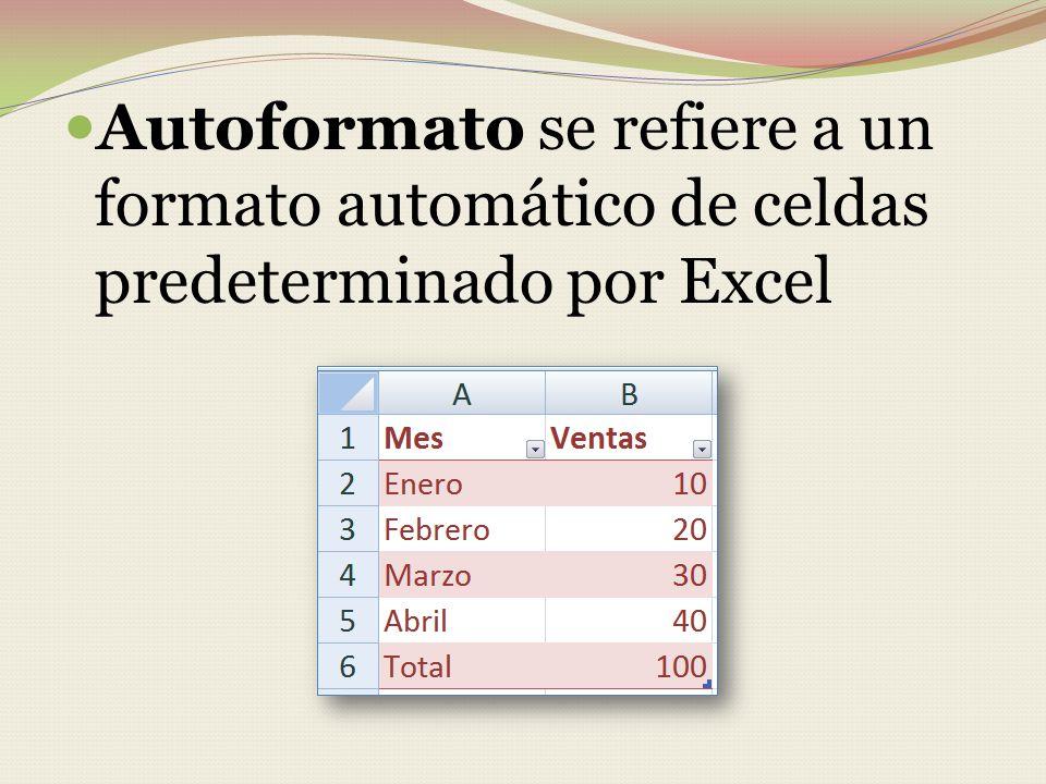 Autoformato se refiere a un formato automático de celdas predeterminado por Excel
