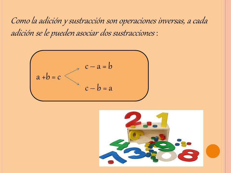 Como la adición y sustracción son operaciones inversas, a cada adición se le pueden asociar dos sustracciones :