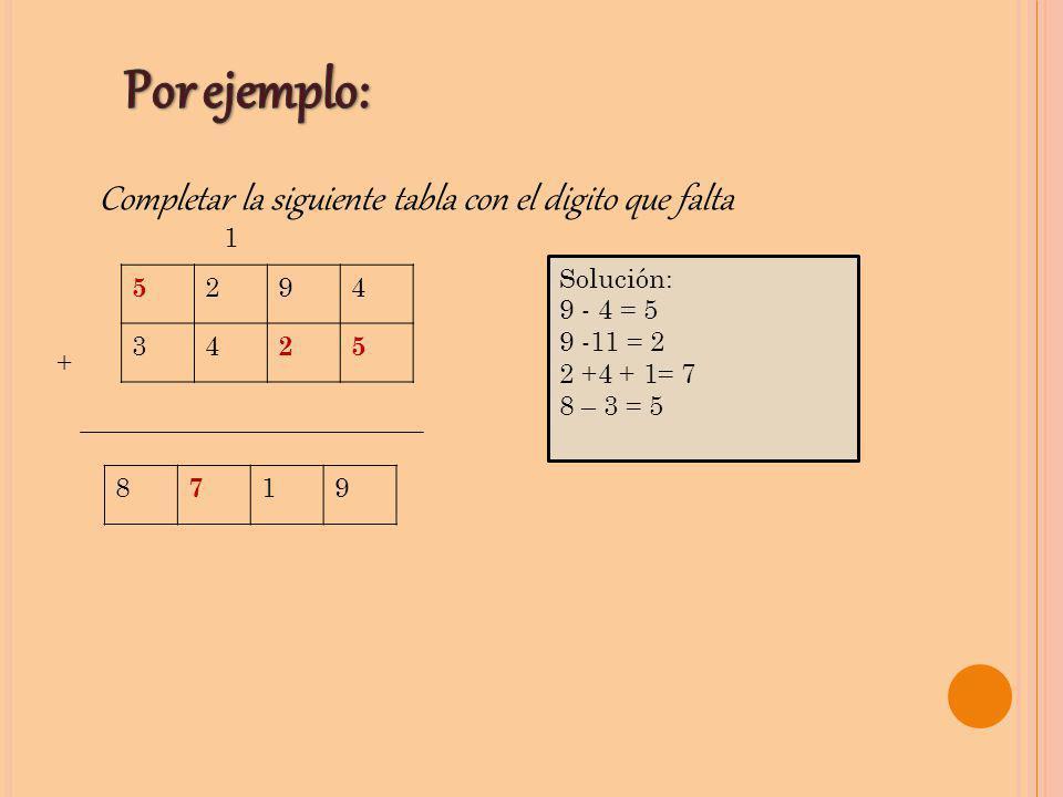 Por ejemplo: Completar la siguiente tabla con el digito que falta 1