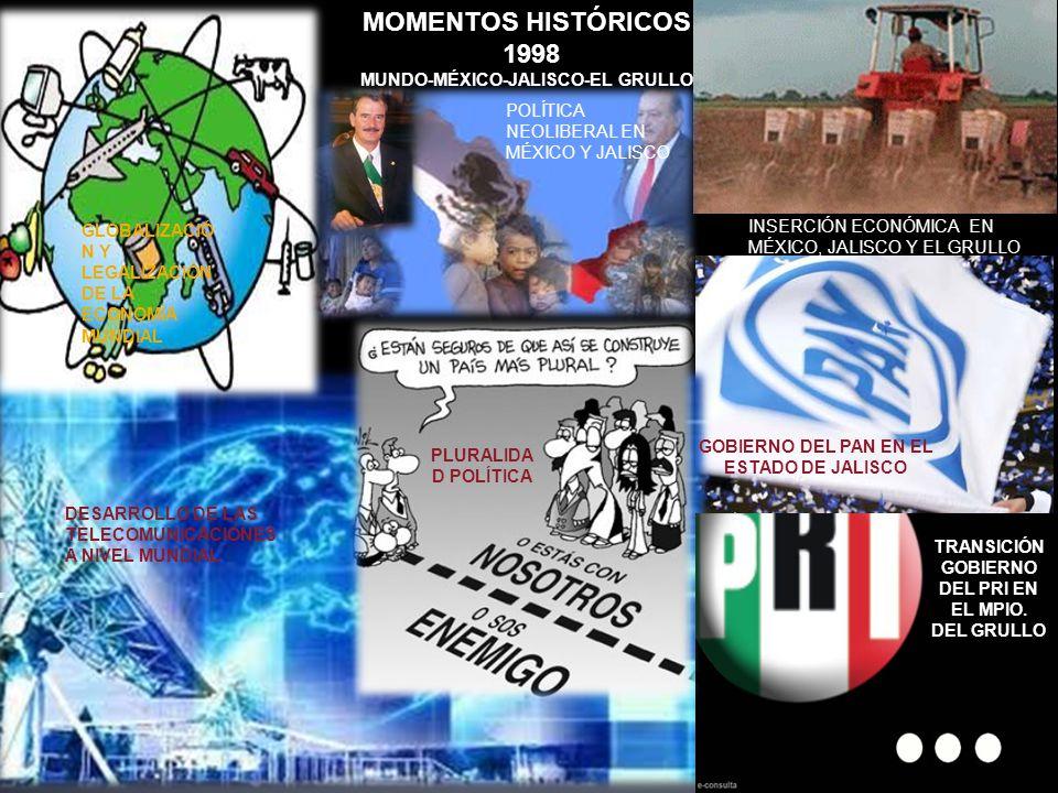 Momentos históricos 1998 MUNDO-MÉXICO-JALISCO-EL GRULLO
