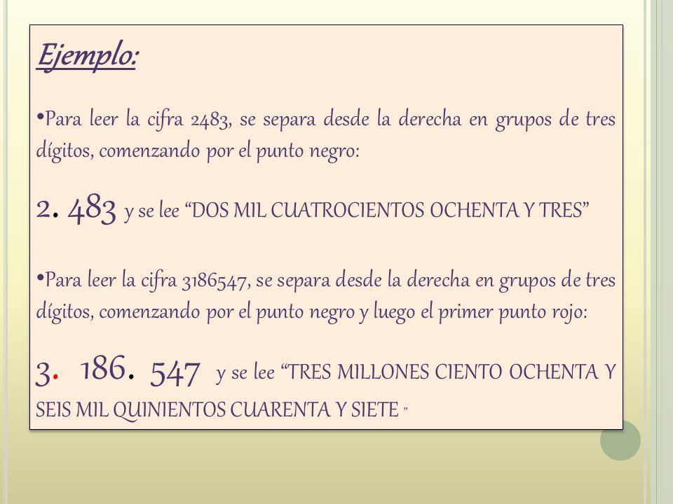 2. 483 y se lee DOS MIL CUATROCIENTOS OCHENTA Y TRES