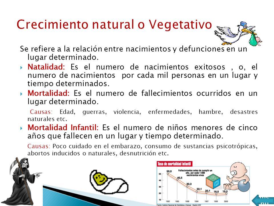 Crecimiento natural o Vegetativo
