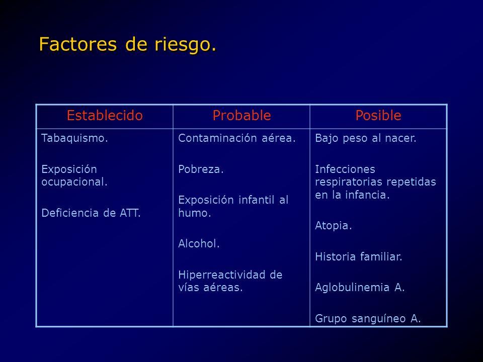 Factores de riesgo. Establecido Probable Posible Tabaquismo.