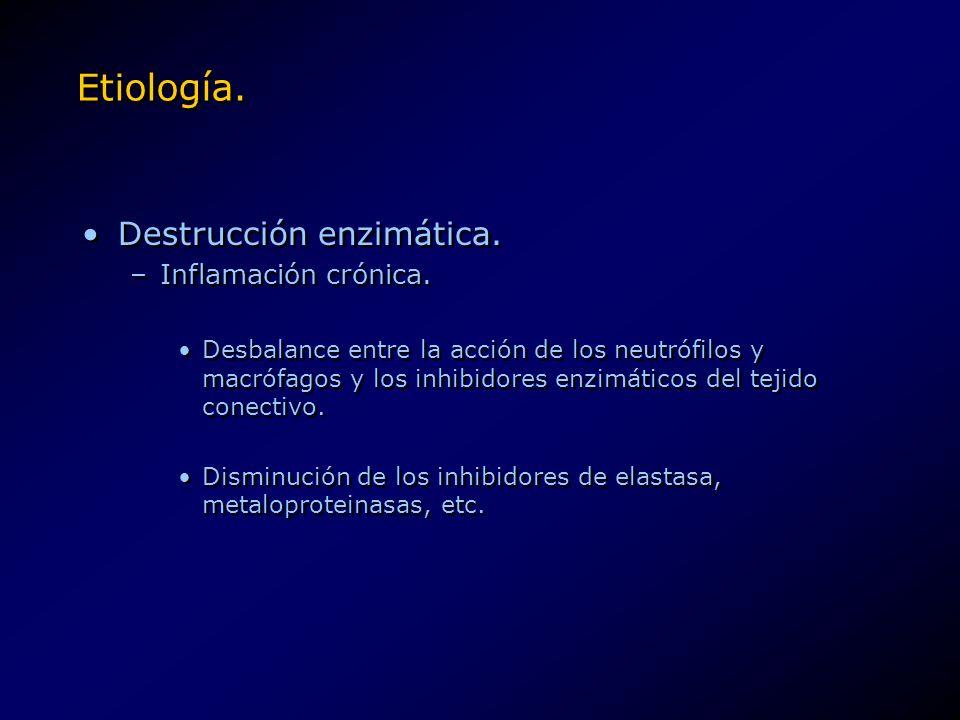 Etiología. Destrucción enzimática. Inflamación crónica.