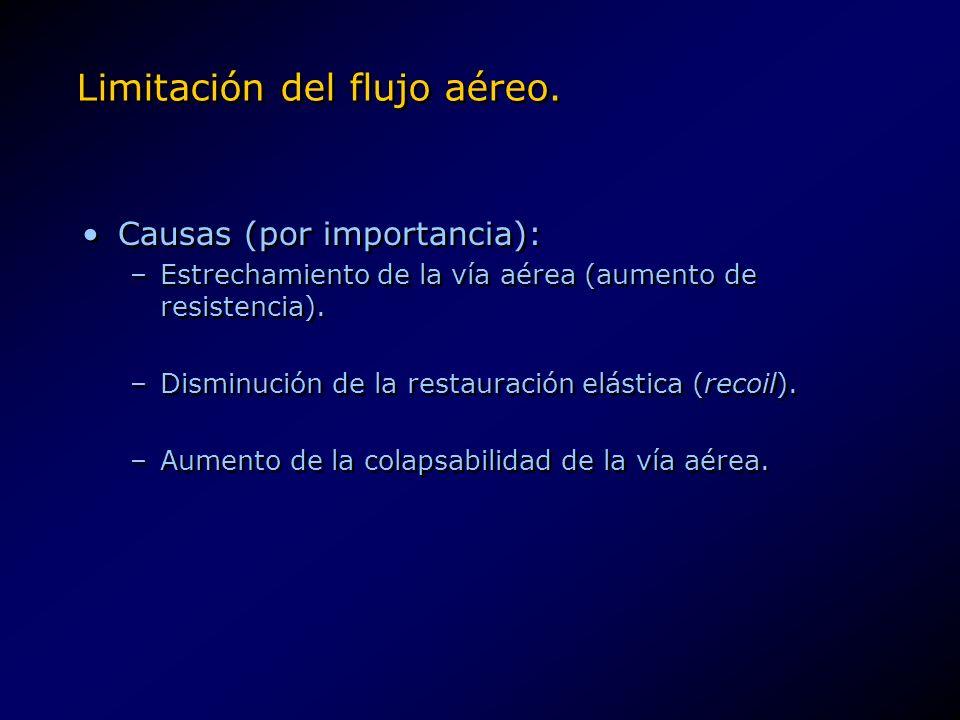 Limitación del flujo aéreo.