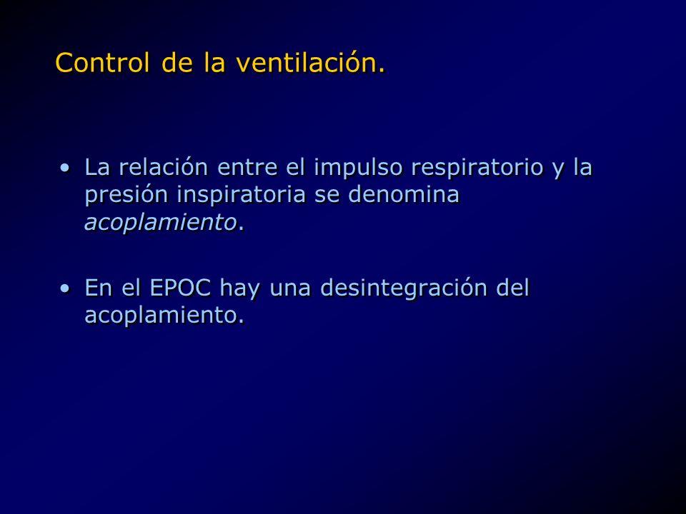 Control de la ventilación.