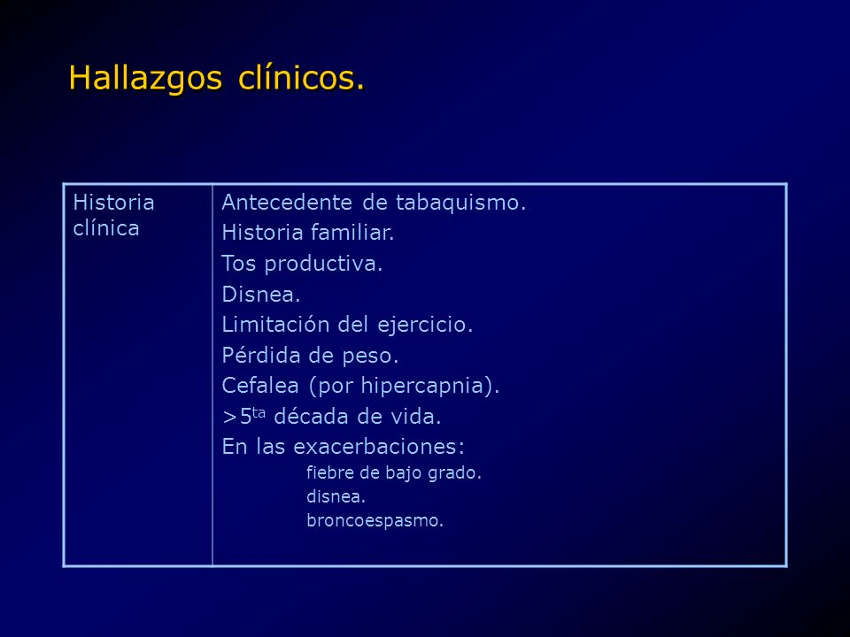Hallazgos clínicos. Historia clínica Antecedente de tabaquismo.