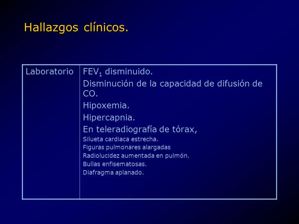 Hallazgos clínicos. Laboratorio FEV1 disminuido.