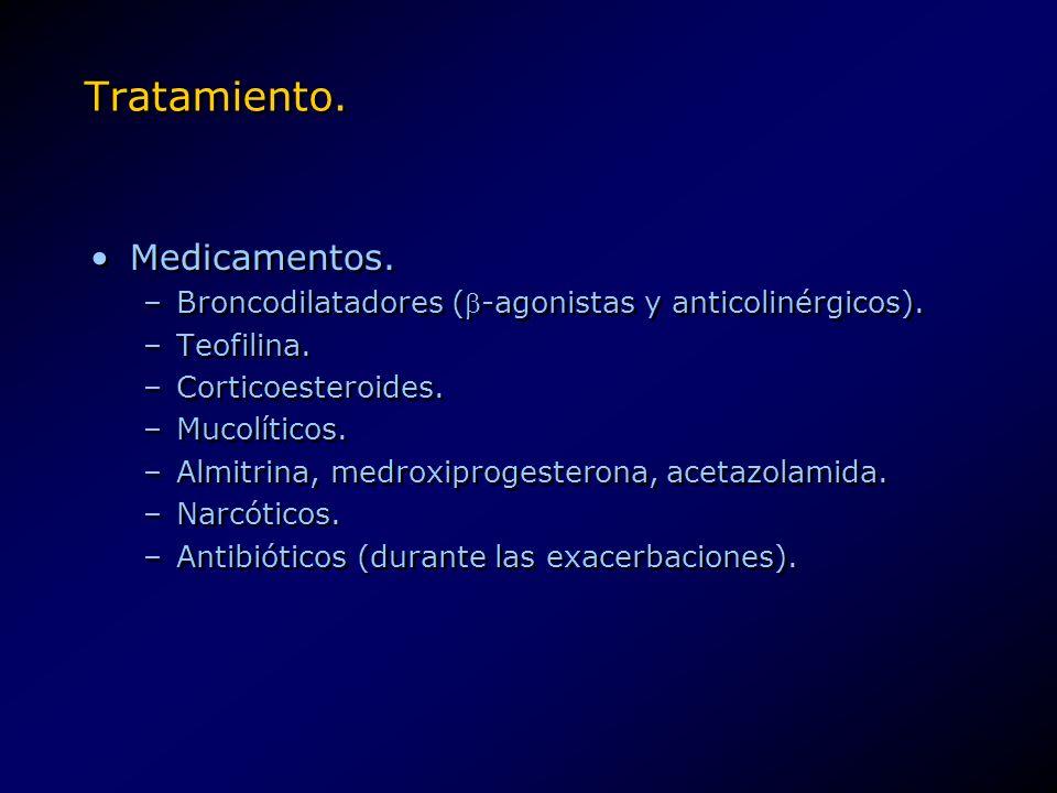 Tratamiento. Medicamentos.