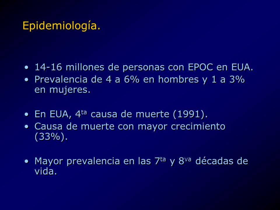 Epidemiología. 14-16 millones de personas con EPOC en EUA.