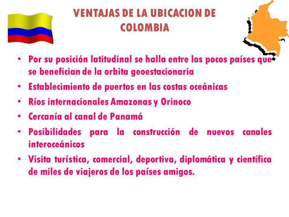 VENTAJAS DE LA UBICACION DE COLOMBIA