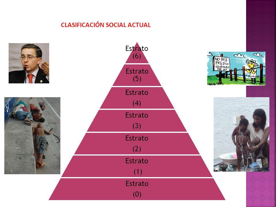 CLASIFICACIÓN SOCIAL ACTUAL