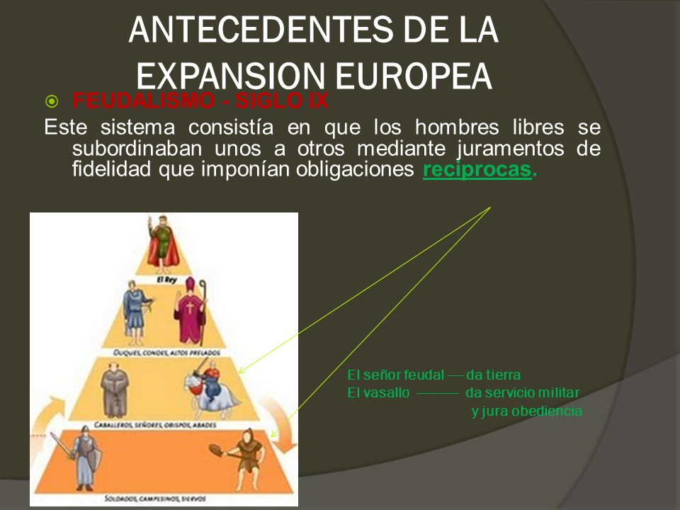 ANTECEDENTES DE LA EXPANSION EUROPEA