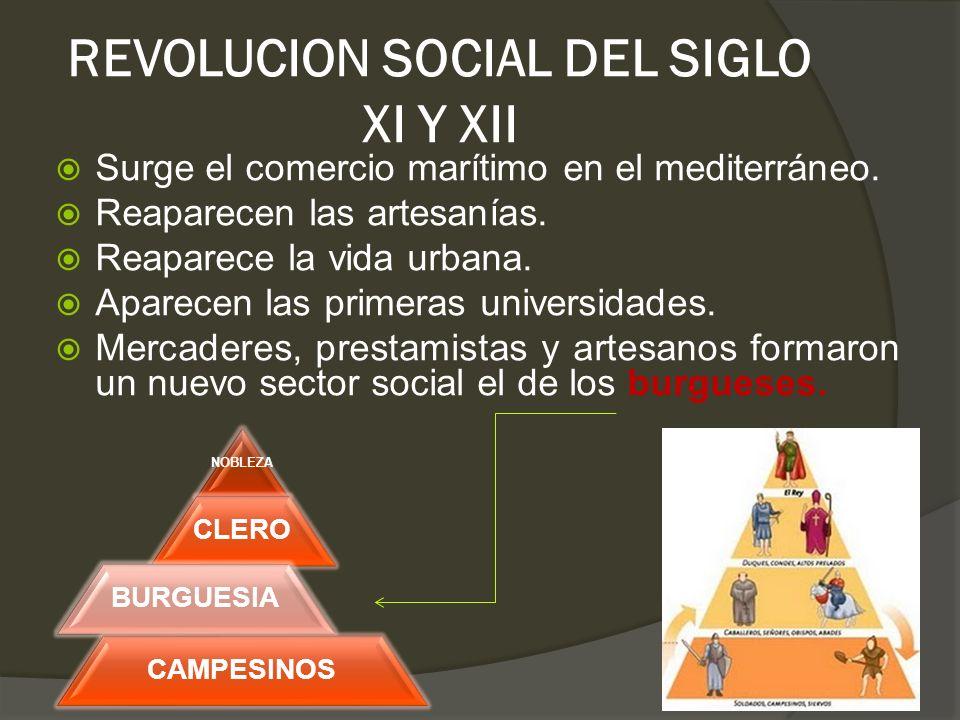 REVOLUCION SOCIAL DEL SIGLO XI Y XII