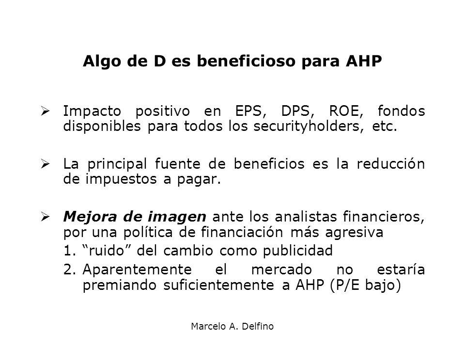 Algo de D es beneficioso para AHP