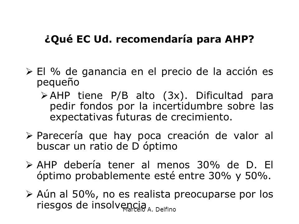 ¿Qué EC Ud. recomendaría para AHP