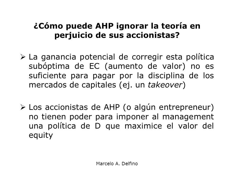 ¿Cómo puede AHP ignorar la teoría en perjuicio de sus accionistas