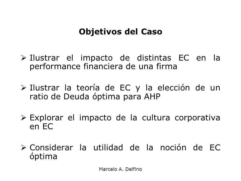 Explorar el impacto de la cultura corporativa en EC
