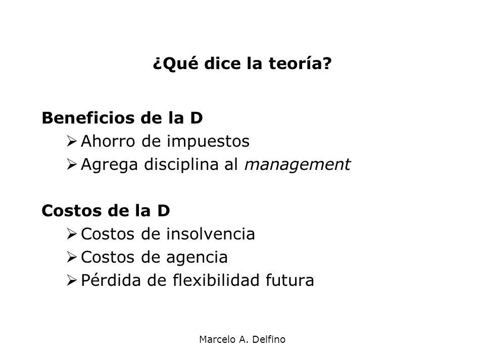 Agrega disciplina al management Costos de la D Costos de insolvencia