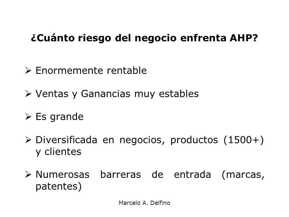 ¿Cuánto riesgo del negocio enfrenta AHP